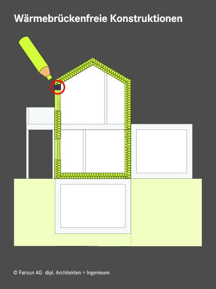 geb udeform und aufbau der h lle gasser gruppe. Black Bedroom Furniture Sets. Home Design Ideas